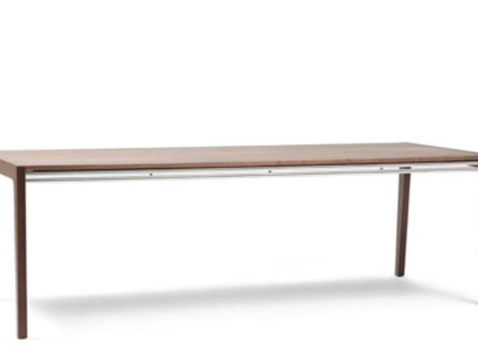 HArvink tafels